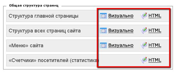 Режимы редактирования шаблонов