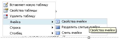 Контекстное меню визуального редактора